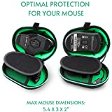 CASEMATIX Esports Mouse Case for Gaming Mice