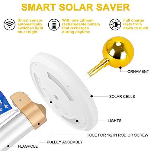 HC Display Solar Flag Pole Light, Super Bright 111 LED Flagpole Light, Fits Most Flag Poles, Energy Saving LEDs with 2 Modes Auto On/Off Night Lighting