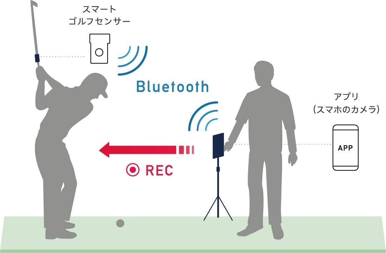 ゴルフ センサー スマート