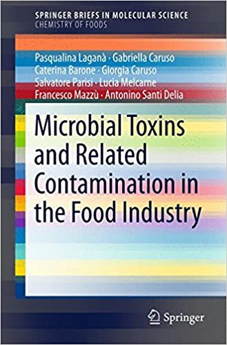 Microbial Toxins and Related Contamination in the Food Industry (SpringerBriefs in Molecular Science)