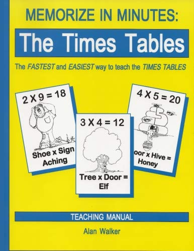 Memorize in Minutes: The Times Tables