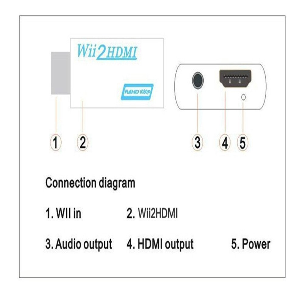 Kobwa Wii To Hdmi 1080p Hd Output Upscaling Converter Installing Wiring Diagram Electronics