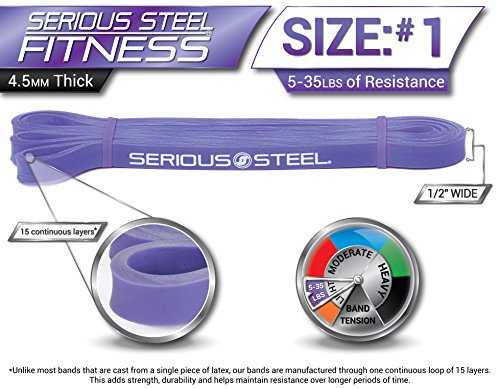 Serious Steel Fitness Starter Resistance Band & Crossfit Set, Assisted Pull-up Package#1, 2, 3 Band Set (5-80 Lbs) FREE Pull-up and Band Starter e-Guide by Serious Steel Fitness (Image #2)