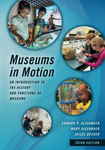 Buy museums in ohio
