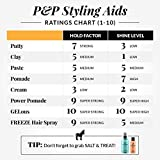 Pete and Pedro Clay - Matte Finish Medium Hold Hair