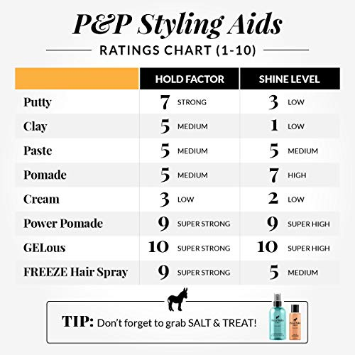 Pete and Pedro SALT - Natural Sea Salt Spray for Men {Featured on Shark Tank}