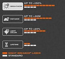 OSRAM NIGHT H7 12V 55W 40M BREAKER LASER 64210NBL-HCB HALOGEN LAMPEN 130/%
