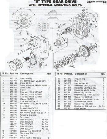 Rotax 582 repair manual
