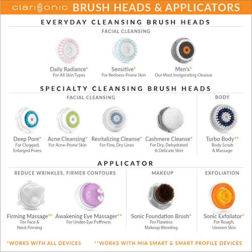 Clarisonic New Mia Smart 4 Piece Set for Cleansing, Smaller Pores, Acne, Fine Lines, Eye Puffiness, Crow's Feet, Sagging Jawline and Foundation Application by Clarisonic (Image #7)
