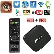Forart Allwinner H2 Quad Core 2GB RAM + Flash 8GB ROM Wifi Support 3D 1080P Smart TV Box