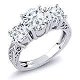 2.10 Ct Round White Created Moissanite 925 Sterling Silver Ring