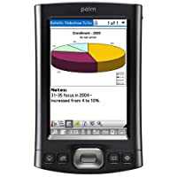PDAs Product
