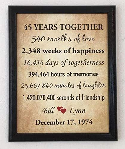 45 Wedding Anniversary Gift For Parents: Amazon.com: Framed 45th Anniversary Gifts For Couple, 45