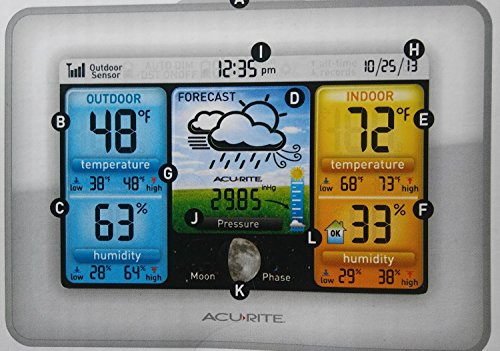 AcuRite 02038W Digital Weather Station
