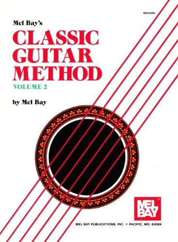 Podemski standard snare drum method