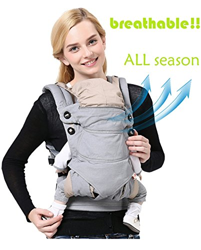 Ergonomic Baby Carrier (Baby Carrier Backpack front and back 360° Ergonomic,Soft Structured Sling Comfortable Breathable&100%Cotton,All season&Perfect for Infant Toddler and newborn,Carries children from 7.5-44lbs(GREY))