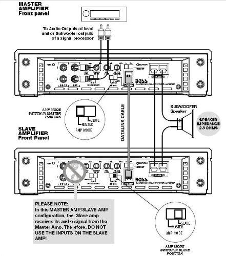 boss audio ph4000d 4000w phantom class d monoblock remote subwoofer rh amazon co uk Boss Amplifier Wiring Diagram Sony Xplod Wiring Color Diagram