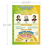 Music - Romantic History 1825-1900 |Music Educational Chart in high gloss with heavy stock lamination (33"|160|160|?|a31c29fa818db97b26c7357264dc012a|False|UNLIKELY|0.35202330350875854
