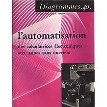 L'automatisation, des calculatrices électroniques aux usines sans ouvriers. Diagrammes.40