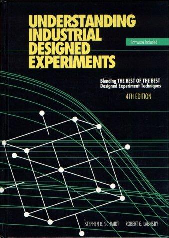 Understanding Industrial Designed Experiments