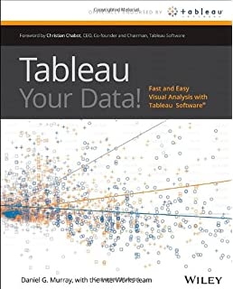 Amazon.com: Performance Dashboards: Measuring, Monitoring, and ...
