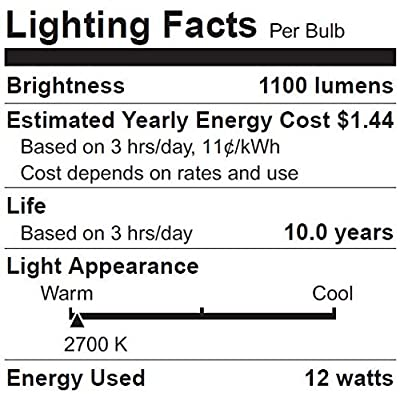 SYLVANIA 79291 75W Equivalent Contractor Series A19 Soft Non-Dimmable LED Lamp, Medium Base, 2700K CCT, White, 1-Pack