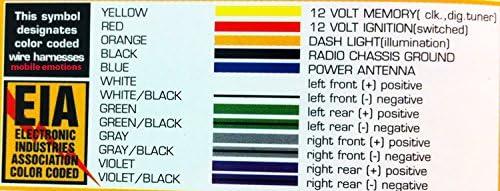 Amazon.com: Stereo Wire Harness Chevy Aveo 06 2006 (car Radio Wiring  Installation Parts): AutomotiveAmazon.com