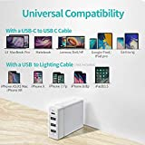 USB C Charger, Nekteck 4-Port 72W USB Wall Charger