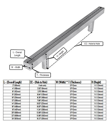 Pandora - Square Pull Bar Handle Stainless Steel For Drawer Kitchen Cabinet Hardware - 20 inch by Pandora Hardware (Image #1)