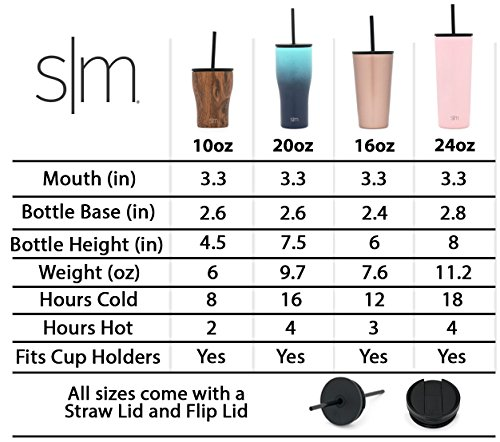 Simple Modern Personalized Gift Tumbler Custom, Classic 16oz - Straw & Flip Lid, Shimmer: Kunzite