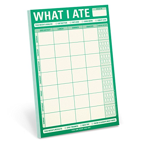 Knock Knock 12263 Note Pad, What I Ate