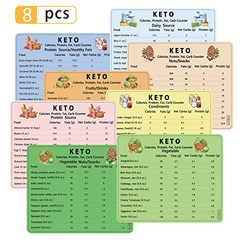 (Keto Cheat Sheet Magnets, 8 Pcs Keto Diet Protein Carb Fat Calorie Quick Reference Guide Cookbook, Ketogenic Foods Fridge Magnetic Charts Including Meat Vegetables Nuts Fruit etc )