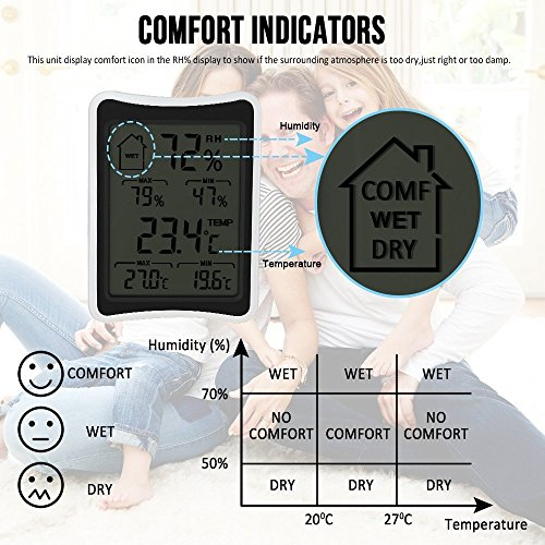 BENGOO Indoor Humidity Monitor T...