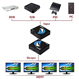 HDMI Splitter 1 in 2 out Movcle® HDMI Splitter Full HD 1080P 1X2 Port Box Hub with Adapter v1.4 Powered Certified for 3D Support and for dual monitors