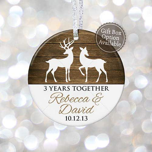 20th Wedding Anniversary Gifts For Wife: Amazon.com: Personalized Anniversary Gift, 1st 5th 10th