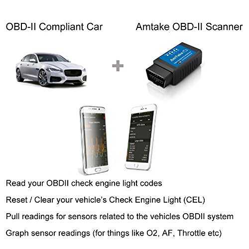 Amtake Car WIFI OBD2 Scanner OBDII Scan Tool Code Reader Adapter Check Engine Light Diagnostic Tool for iOS & Android