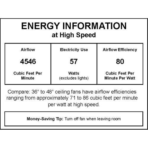 ELLINGTON E-LAV44MWW4LK 2479985 Laval 44'' Matte White Tri-Mount Ceiling Fan with Frosted Disc Light Kit, English, Plastic, 295.91 fl. oz., 11.3'' x 13.31'' x 24.02''