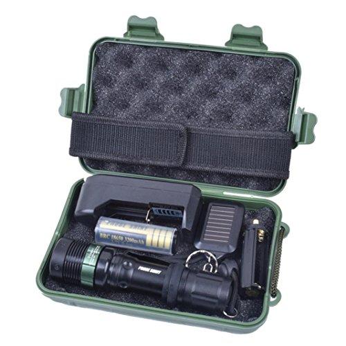 Flashlight,Baomabao 3000 Lumens X800 G700 Light Kit shadowhawk CREE T6 LED Bright Flashlight Torch Lamp