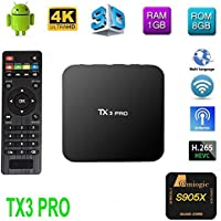 Mercu TX3 PRO 1G/8G Android 6.0 Marshmallow Amlogic S905X VP9 HDR 4K H.265 64BIT TV BOX 4K HD WiFi Tv Box