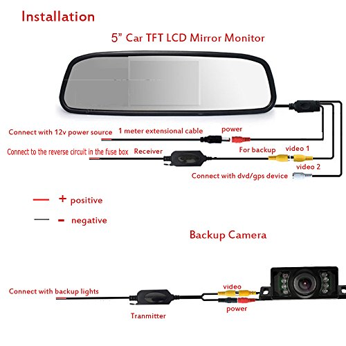 Amazon podofo car backup camera wireless 5 car tft lcd mirror amazon podofo car backup camera wireless 5 car tft lcd mirror rear view monitor with ir night vision waterproof reverse camera car electronics asfbconference2016 Choice Image