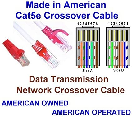 Made in USA SuperEcable Assemblies-Premium RJ45 Ethernet Patch Cable UL 24Awg Pure Copper USA20680-26 Ft Cat5e Crossover Cable