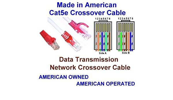 RJ45 Ethernet Patch Cable Assemblies-Premium SuperEcable UL 24Awg Pure Copper Made in USA USA-0980-2 Ft Cat6 Crossover Cable