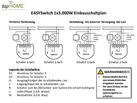 tapHome FGS-211 Homecontrol - Conector (Easy Switch Dim, 230 V, 3000 W)