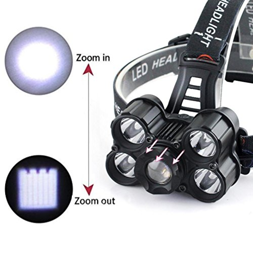 Price comparison product image Sunsee Tactical Police 5000LM Zoom XM-L T6 LED 5Modes Flashlight Aluminum Torch