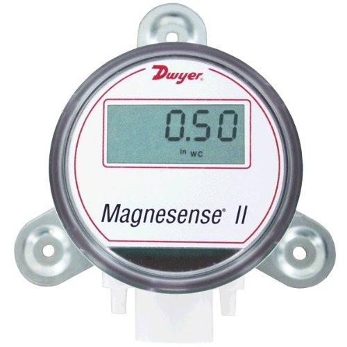 Best Pressure Transmitters