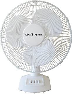 Windstream NEW 16 Inch Desk Fan, Powerful 50 watt motor, White, Easy to
