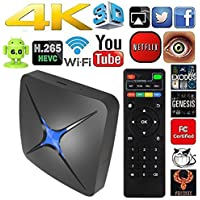 Eliker T96N Quad-core 1G 8G UHD 4K 60fps H.264 Media Center Smart OTT TV box