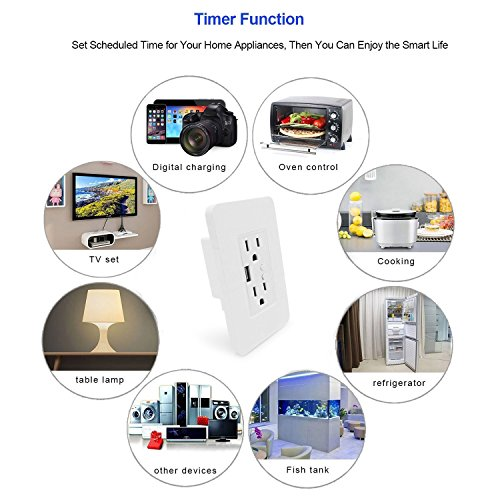 Smart WiFi High Speed USB Charger/USB Charger Wall Outlet (2.0A-5VDC) Dual Outlet Receptacle - Independently Remote Control Duplex Outlet 15A, Wireless Voice Control and Timer Switch with Scheduling by Alysontech (Image #5)