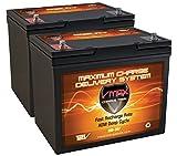 QTY2 VMAXMB107 AGM Group 24 Deep Cycle Battery Replacemen...