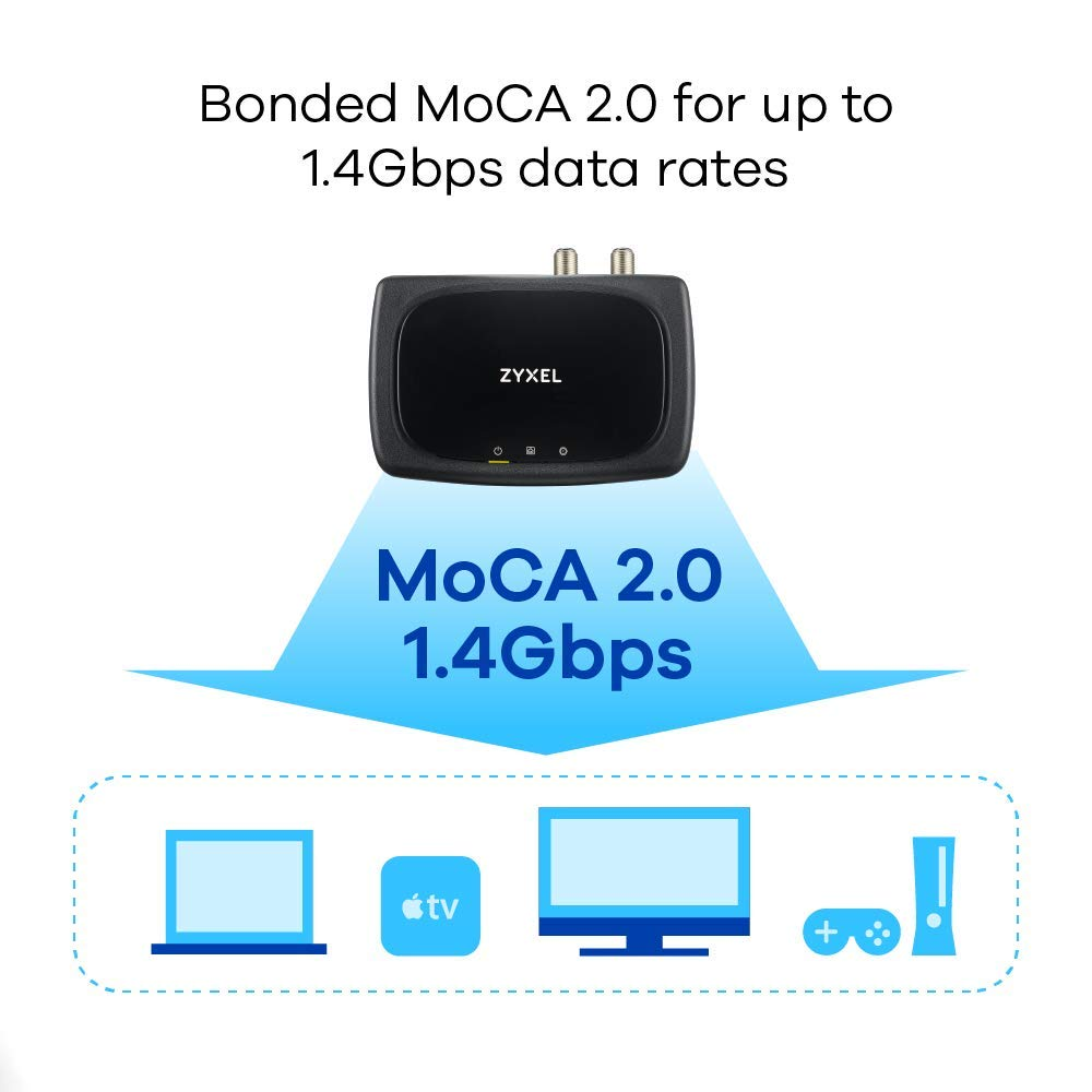 ZyXEL MoCA 2.0 Ethernet to Coax Single Adapter Bonded Up to 1.4Gbps Gigabit Ethernet (HLA4205) by ZyXEL